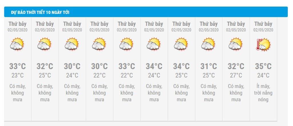 dự báo thời tiết Hạ Long 10 ngày tới