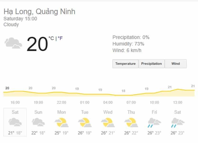Dự báo thời tiết Hạ Long